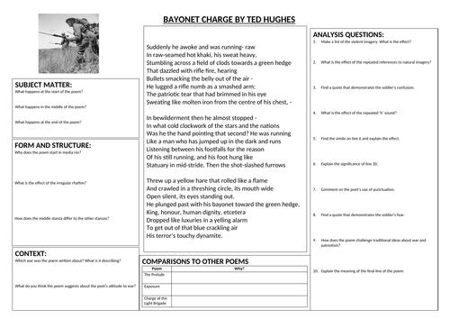 Bayonet Charge - Ted Hughes