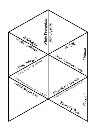 Chemical Test Tarsia Game Puzzle