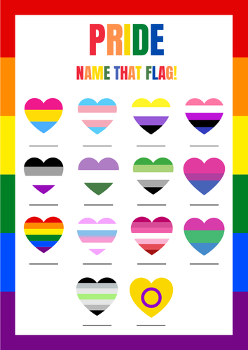Pride Flags LGBTQ Game / Quiz Sheet and Answers - Name That Flag?