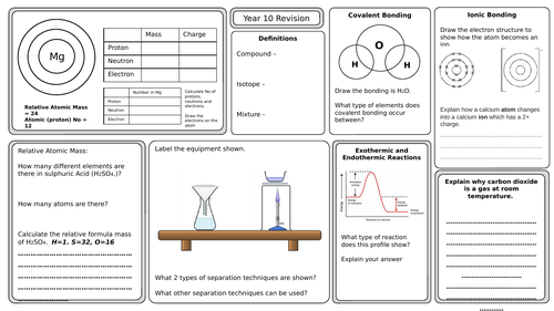 Year 10 Combined Science Revieion Sheets