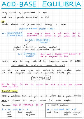 Acid-base equilibria notes