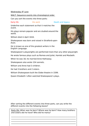 Shakespeare Chronological events