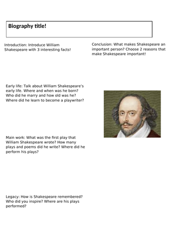 William Shakespeare Biography writing template