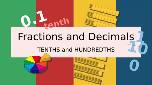 Tenths and Hundredths - Fractions and Decimals
