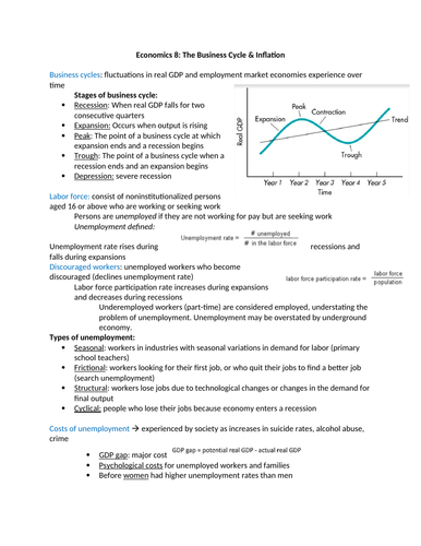 Economics 8: The Business Cycle & Inflation