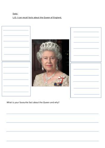 The Queen worksheet