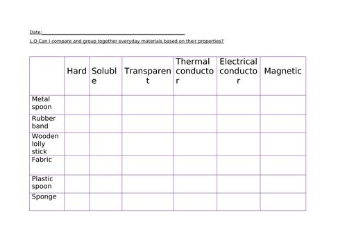 Properties of everyday materials worksheet. Primary science.