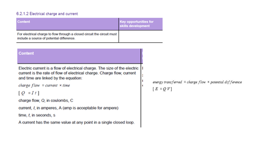 Current and Charge (GCSE 9-1 AQA)