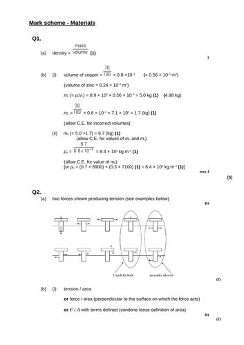 A level Physics - Mechanics and materials (Chapter 11) Materials - Assessment