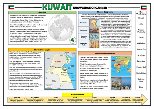 Kuwait Knowledge Organiser - Geography Place Knowledge!