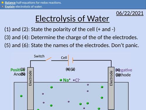 GCSE Chemistry: Electrolysis of Water