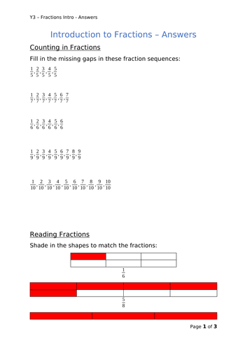 Y3 Maths - Introduction to Fractions