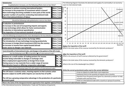 AQA A-level Economics The international economy knowledge organiser part 1