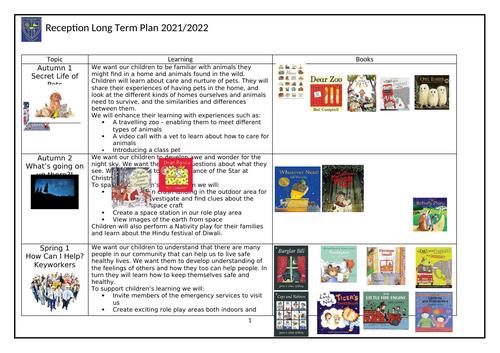 Reception EYFS Long Term Plan 2021 2022