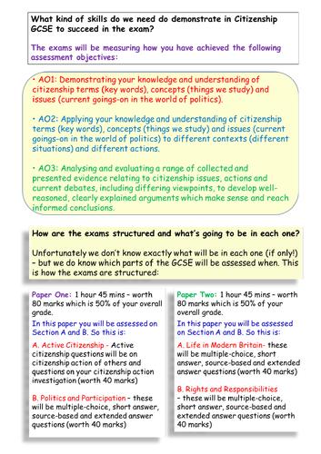 AQA GCSE 9-1 Citizenship- Life in Modern Britain