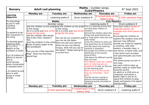 Weekly Nursery maths and phase 1 phonics planning for Autumn term 1