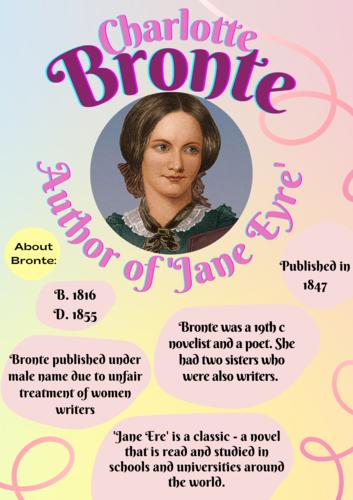 Charlotte Bronte Display, Female Writer, 'Jane Eyre', 19th century fiction