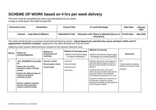 A Level Sociology Education Scheme of Work