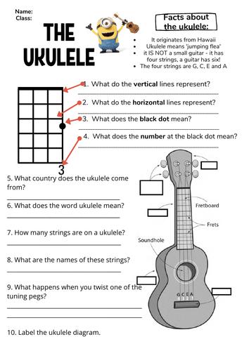 Ukulele Introduction Worksheet (differentiated)