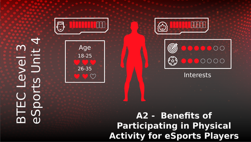 BTEC Level 3 eSports Unit 4: Health Wellbeing and Fitness for eSport Players A2 Benefits of Activity