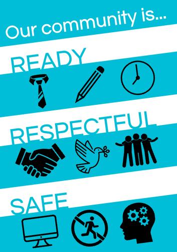 Ready Respectful Safe Poster