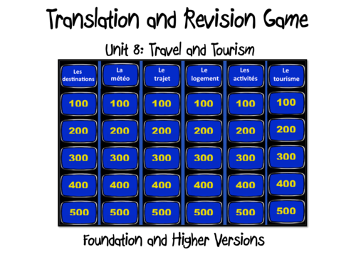 Translation and Revision Game- Unit 8- Travel and Tourism- GCSE French