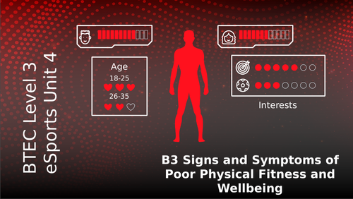 BTEC Level 3 eSports Unit 4: Health Wellbeing and Fitness for eSport Players B3 Poor Fitness