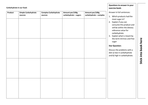 Energy, Carbohydrate and Fat - GCSE Food - Complete Unit of Work