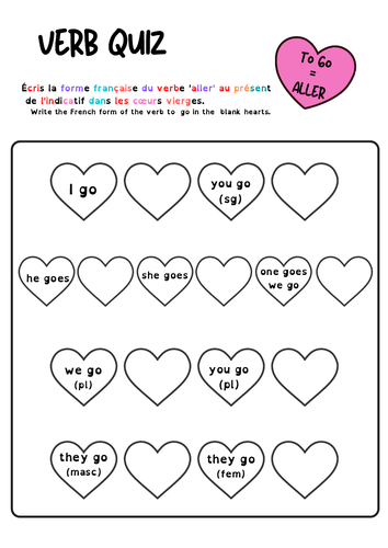 Quiz ALLER verb at the present tense