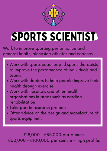 Sports Jobs Posters