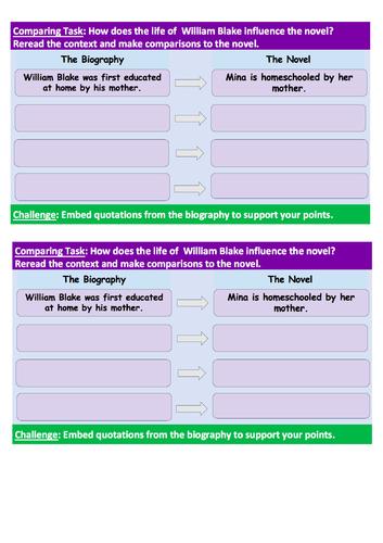 Skellig Theme Lessons