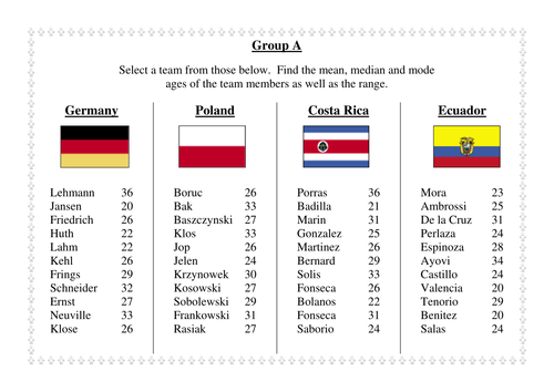 World Cup mean median mode and range activity by cazclark – Mean Median Mode Worksheets