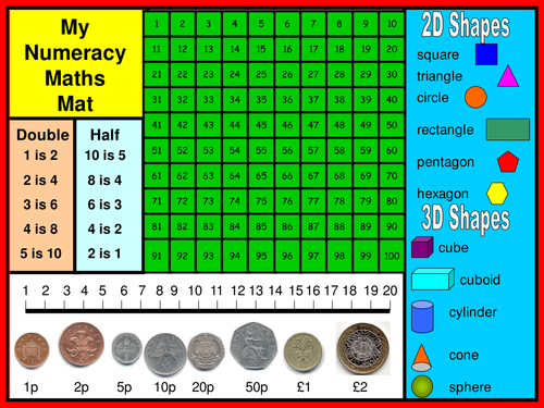KS1 Maths Mat - worth a look!