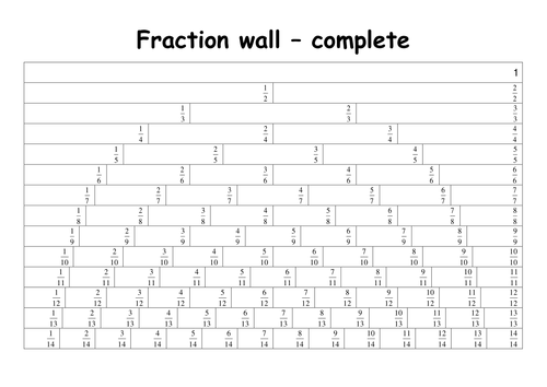 Fraction walls by primaryteacheruk Teaching Resources TES – Fraction Wall Worksheet