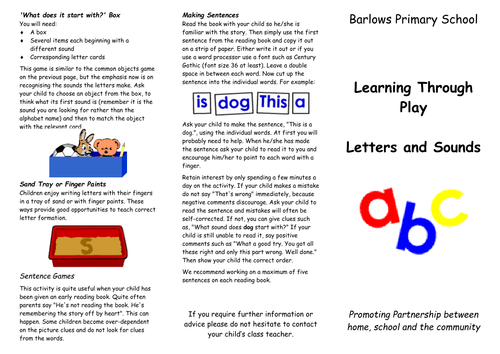 Letter Sound Curriculum For  Year Old