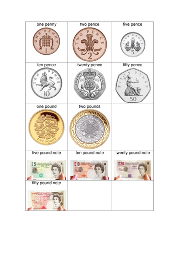 money cards 1p 50 note classroom tools by matt7 teaching resources. Black Bedroom Furniture Sets. Home Design Ideas
