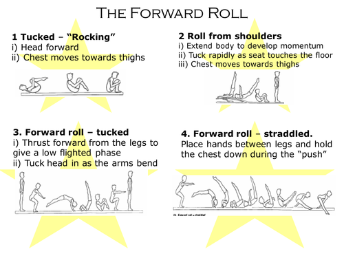 Gymnastics: rolls, handstands, cartwheels, roundoffs.