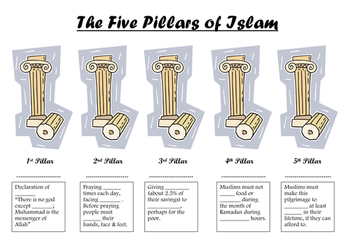 5 Pillars of Islam Worksheet by edithmaud - Teaching Resources - TES
