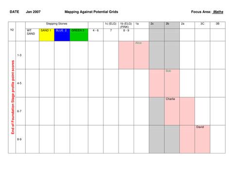 Key Stage 1 target setting based on FSP