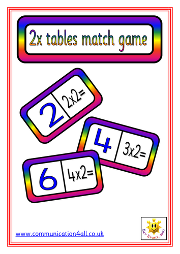 Times Tables Loop Cards