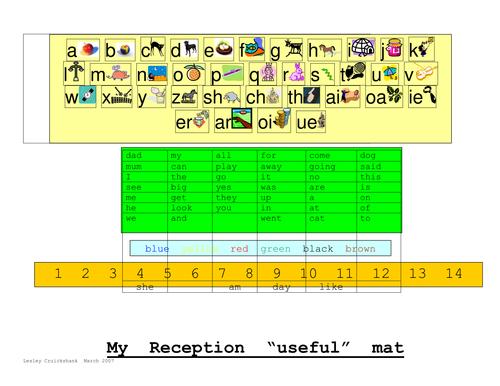 Reception useful mat