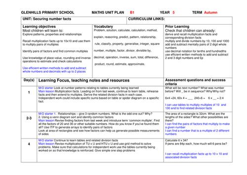 Maths Framework plans Year 5