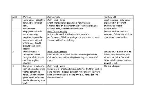 Drama Activities For Lessons Clubs And Workshops By Vickijade - After school lesson plan template