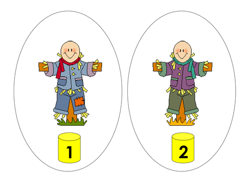 scarecrow number line