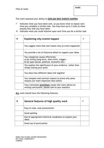 Marksheets for key skill areas