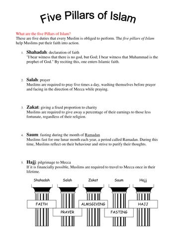 five pillars of islam muslim aid info by mrslewis teaching resources tes. Black Bedroom Furniture Sets. Home Design Ideas