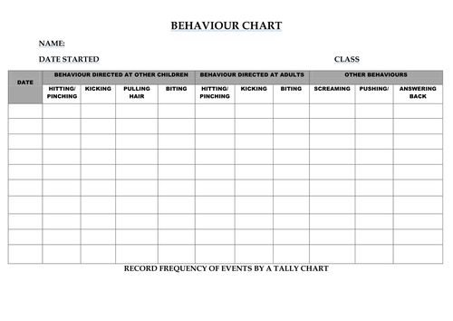 Behaviour chart by tsm1971 teaching resources tes for Abc chart behaviour template