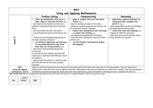 Revised Framework Maths levelling guidelines - a tree friendly version