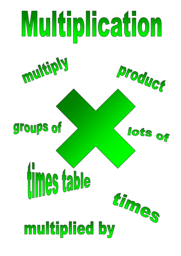 glossary of mathematical terms ks2