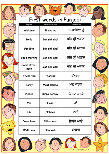 Useful words and phrases in Punjabi/Panjabi~ideal for children with a Indian or Pakistani heritage.